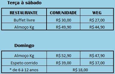 Tabela de preços restaurante